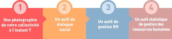 BILAN_SOCIAL - graphique_01-1.png