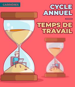 Cycle annuel - temps de travail